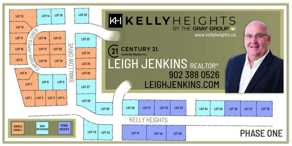 Kelly Heights Subdivision - Lots for Sale - Stratford PEI